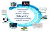 Data Types Overview - Teaser