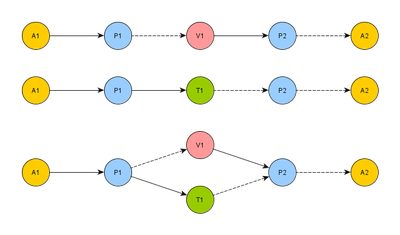 Example Meta-Structures