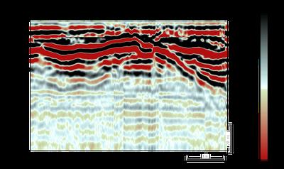 Example of Geo Radar Data