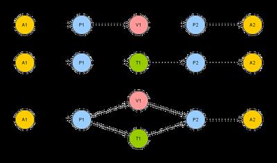 Example Meta-Structures